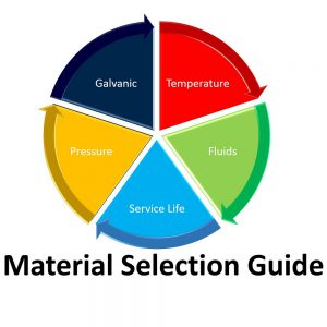 Material Selection Guide for our custom seals & gaskets